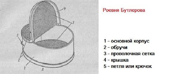 Conception de Boilerov